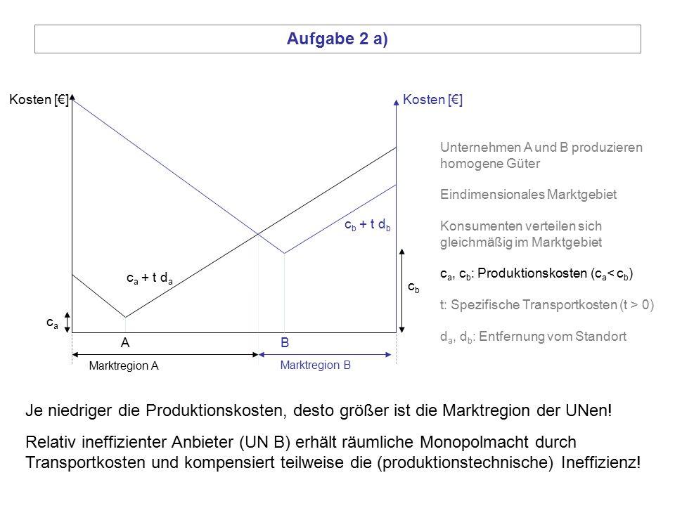 Aufgabe 2 a) Kosten [€] Kosten [€] Unternehmen A und B produzieren homogene Güter. Eindimensionales Marktgebiet.
